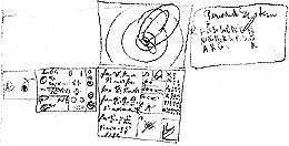 Op het oog rommelige aantekeningen van Bohr die hij tussen 1920 en 1921 uitwerkte bij zijn onderzoek naar de structuur van atomen met veel elektronen.