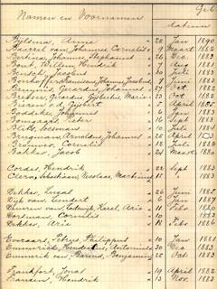 Lijst van vrijgestelden Fort aan de Middenweg.